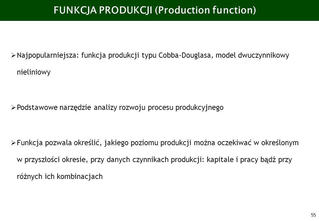 55 FUNKCJA PRODUKCJI (Production function) Najpopularniejsza: funkcja produkcji typu Cobba-Douglasa, model dwuczynnikowy nieliniowy Podstawowe narzędz