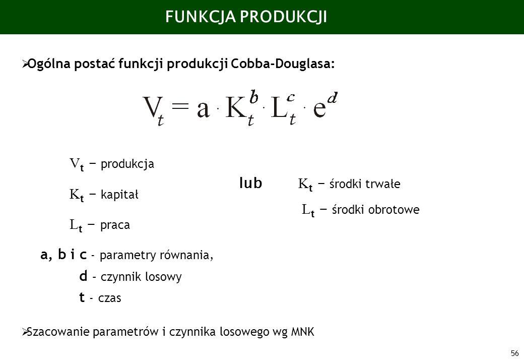 56 FUNKCJA PRODUKCJI Ogólna postać funkcji produkcji Cobba-Douglasa: V t – produkcja K t – kapitał L t - praca a, b i c - parametry równania, d – czyn