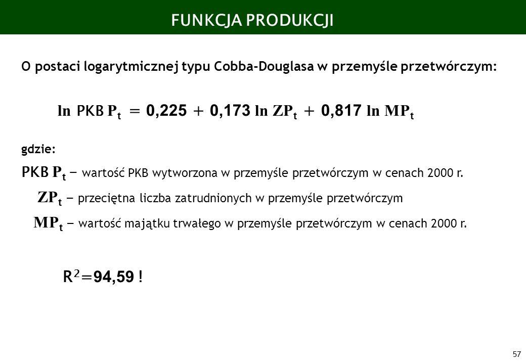 57 FUNKCJA PRODUKCJI O postaci logarytmicznej typu Cobba-Douglasa w przemyśle przetwórczym: ln PKB P t = 0,225 + 0,173 ln ZP t + 0,817 ln MP t gdzie: