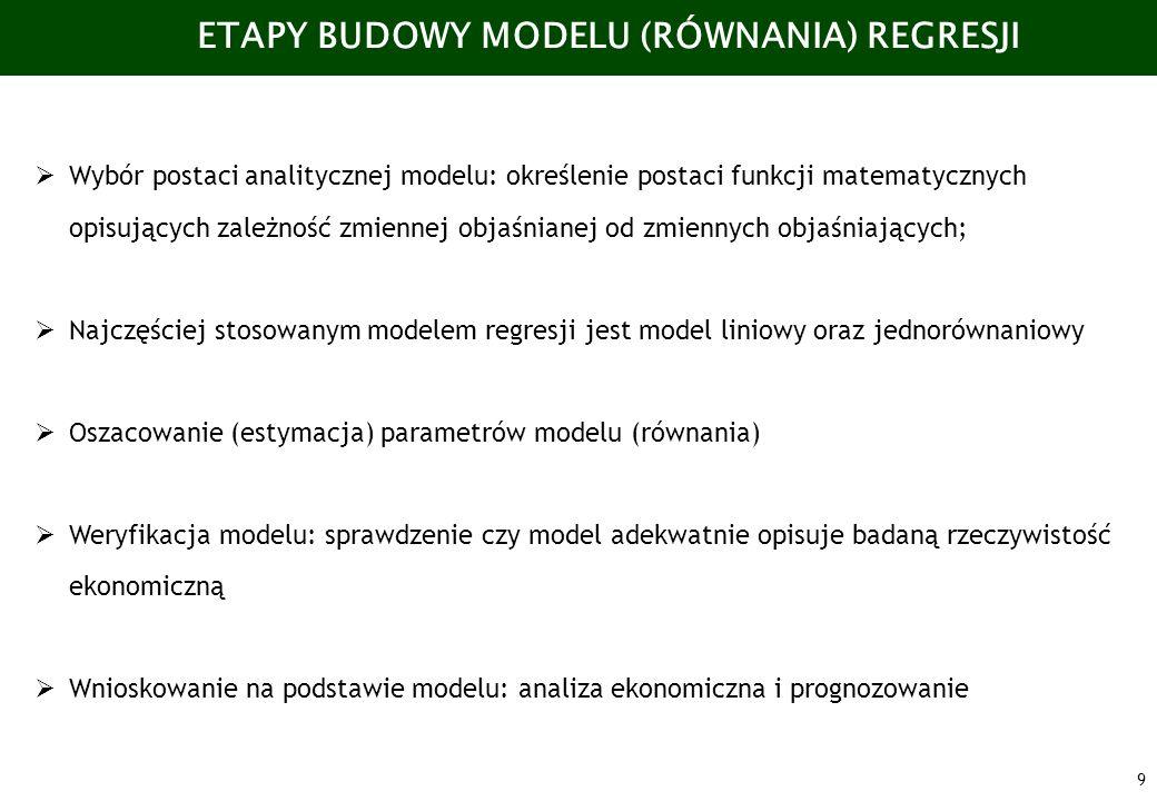 9 ETAPY BUDOWY MODELU (RÓWNANIA) REGRESJI Wybór postaci analitycznej modelu: określenie postaci funkcji matematycznych opisujących zależność zmiennej