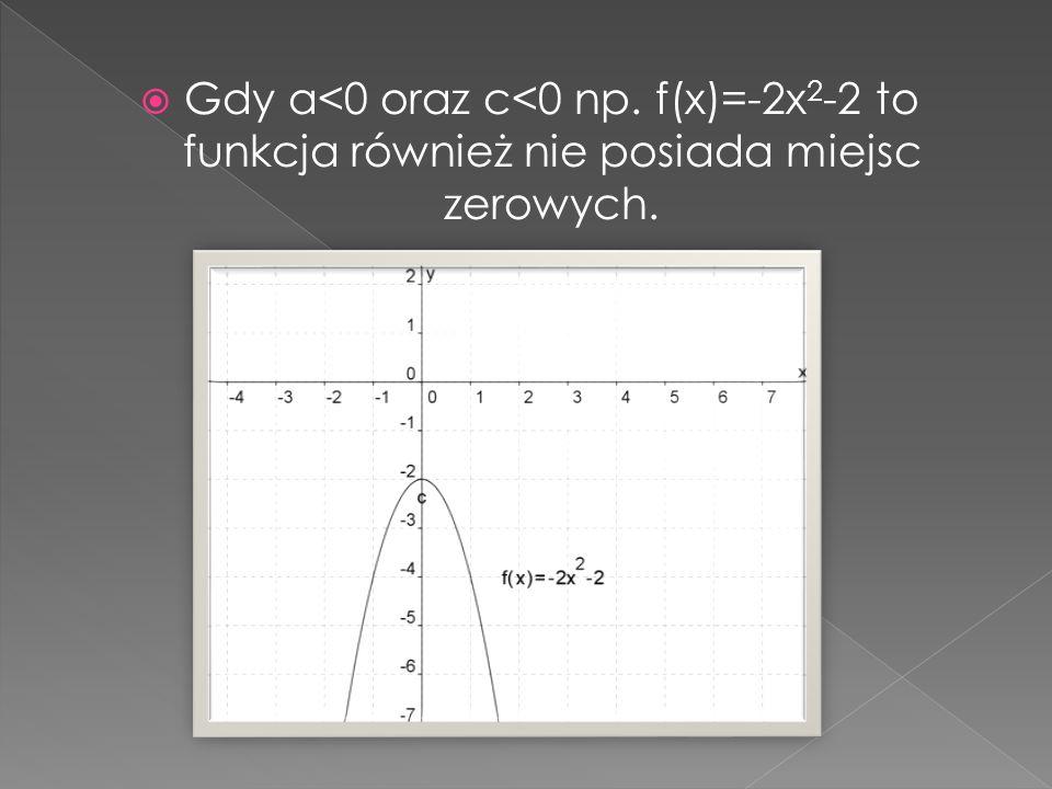 Gdy a<0 oraz c<0 np. f(x)=-2x 2 -2 to funkcja również nie posiada miejsc zerowych.