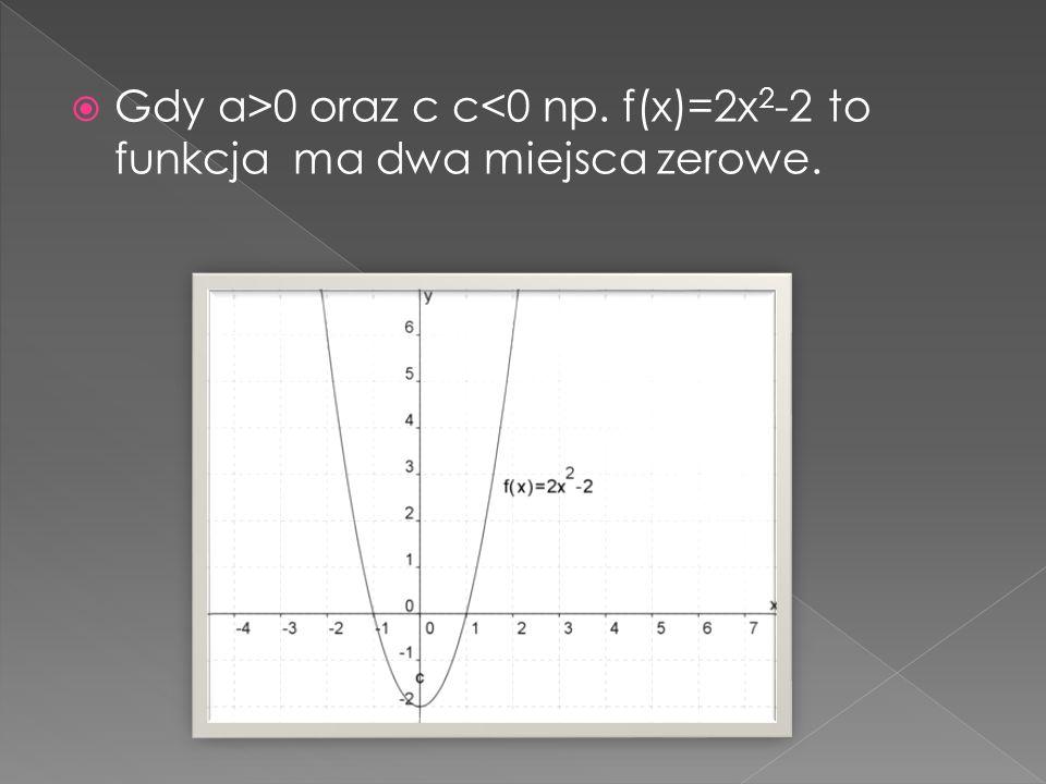 Gdy a>0 oraz c c<0 np. f(x)=2x 2 -2 to funkcja ma dwa miejsca zerowe.