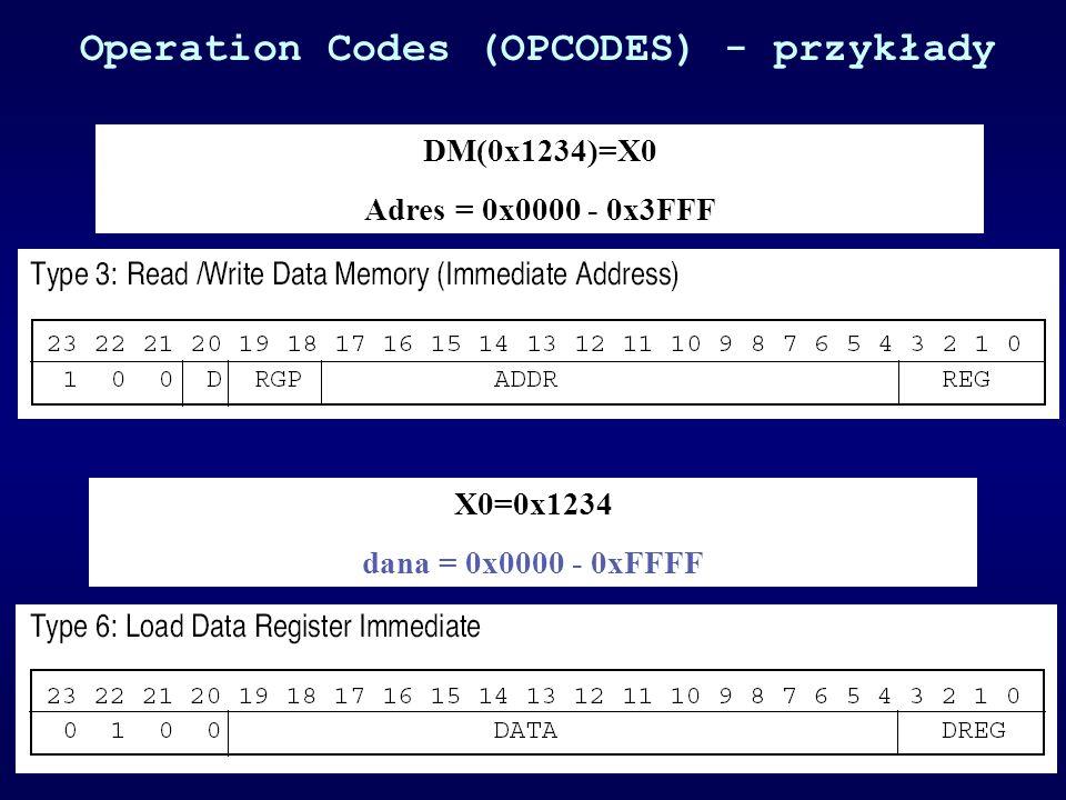 Operation Codes (OPCODES) - przykłady DM(0x1234)=X0 Adres = 0x0000 - 0x3FFF X0=0x1234 dana = 0x0000 - 0xFFFF