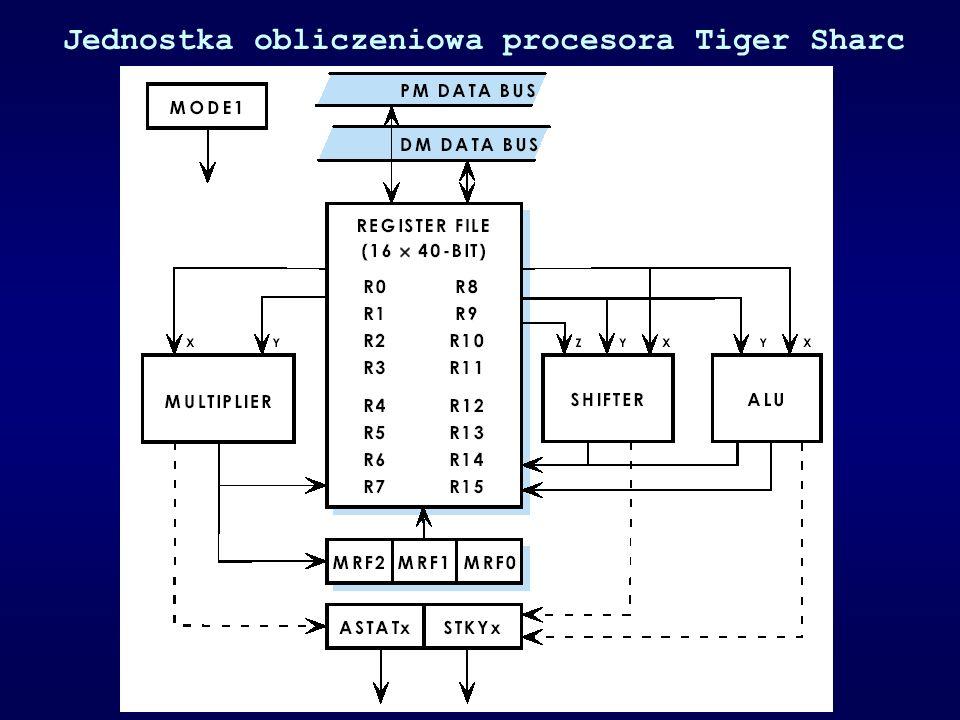 Jednostka obliczeniowa procesora Tiger Sharc