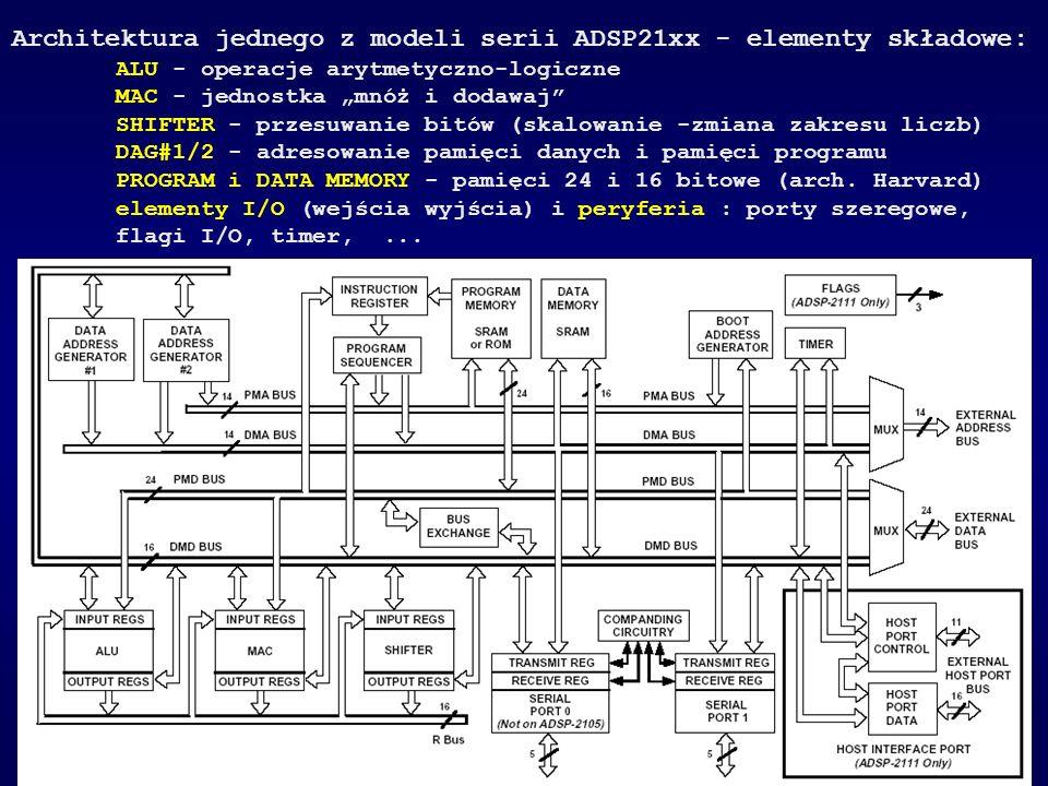 Architektura jednego z modeli serii ADSP21xx - elementy składowe: ALU - operacje arytmetyczno-logiczne MAC - jednostka mnóż i dodawaj SHIFTER - przesu