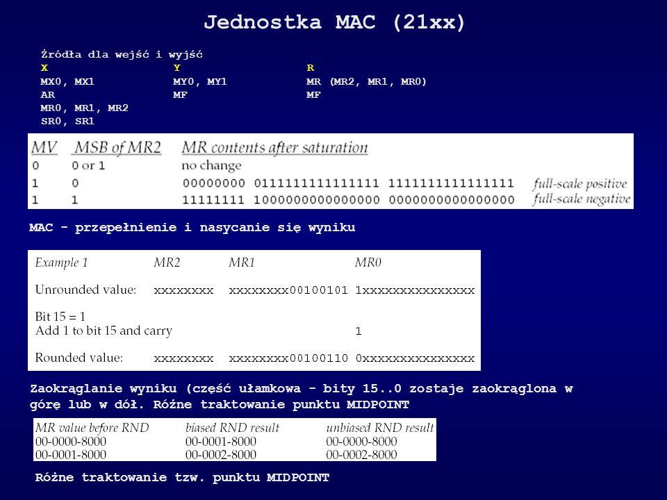 Jednostka MAC (21xx) Żródła dla wejść i wyjść XYR MX0, MX1 MY0, MY1 MR (MR2, MR1, MR0) AR MF MF MR0, MR1, MR2 SR0, SR1 MAC - przepełnienie i nasycanie