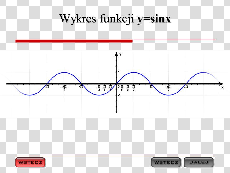 Wykres funkcji y=tgx