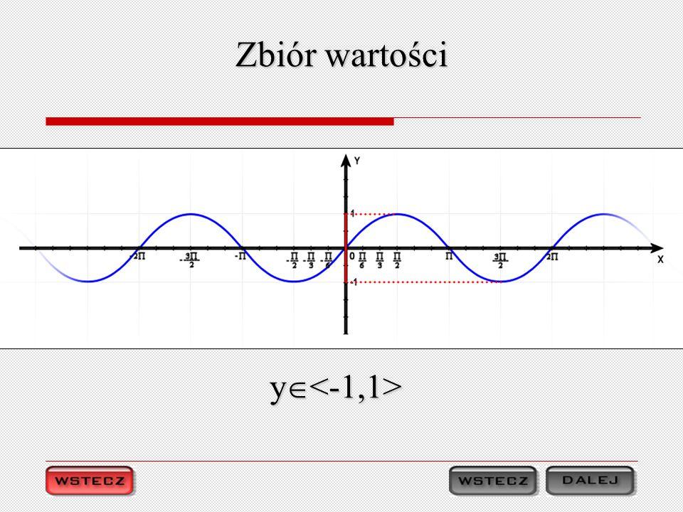 Zbiórwartości Zbiór wartości y R