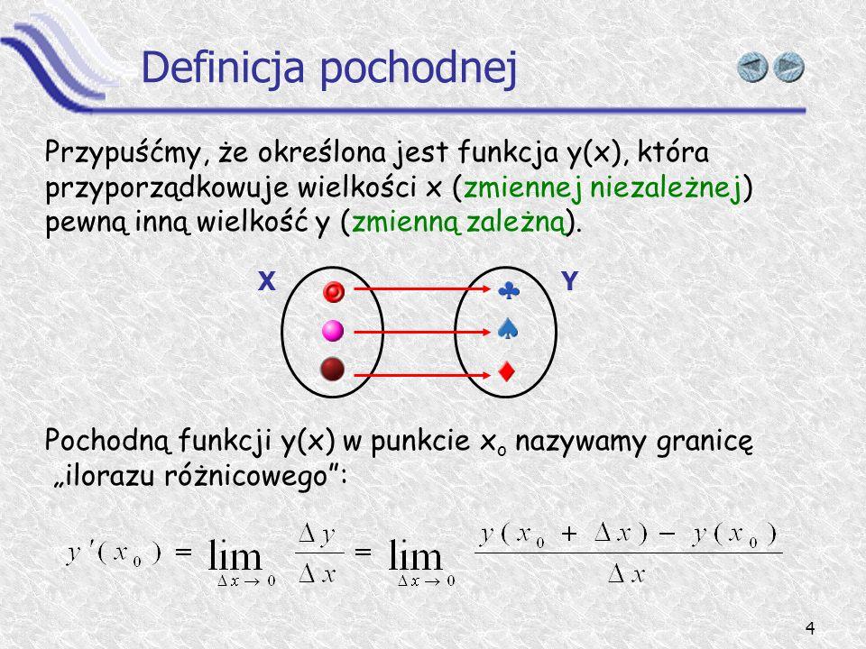 4 Definicja pochodnej Przypuśćmy, że określona jest funkcja y(x), która przyporządkowuje wielkości x (zmiennej niezależnej) pewną inną wielkość y (zmienną zależną).