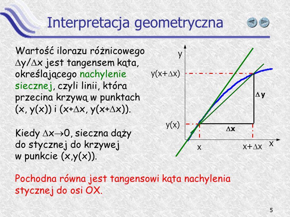 15 Pochodna funkcji wykładniczej Pochodna funkcji wykładniczej jest proporcjonalna do samej funkcji.
