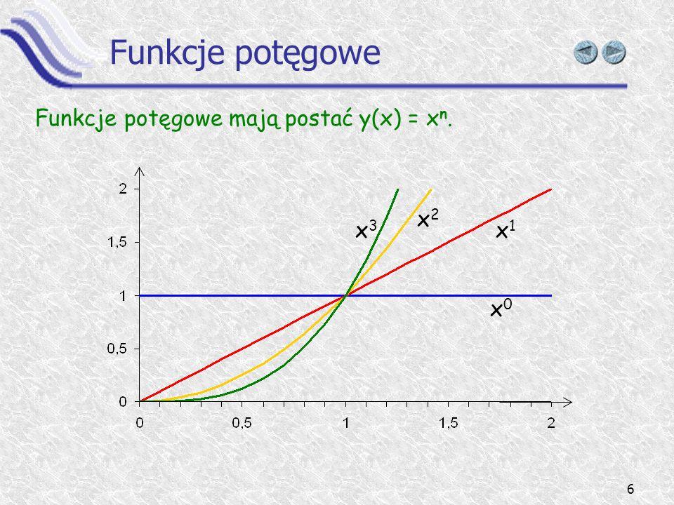 6 x0x0 x1x1 x2x2 x3x3 Funkcje potęgowe Funkcje potęgowe mają postać y(x) = x n.