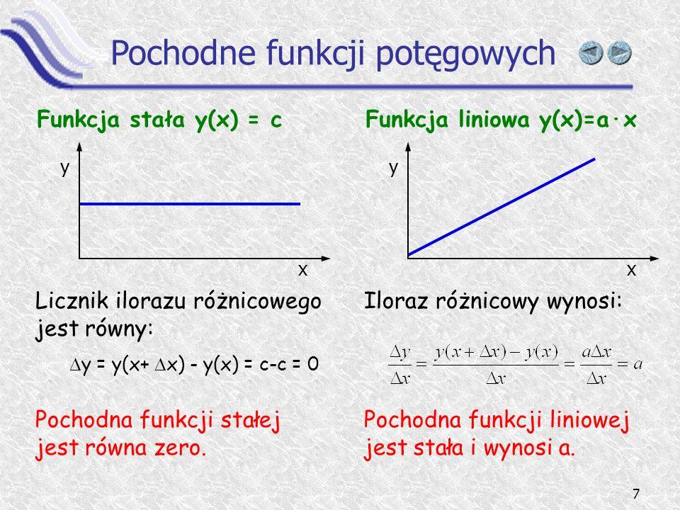 17 Pochodna sumy funkcji Licznik ilorazu różnicowego jest równy: Pochodna sumy funkcji jest równa sumie ich pochodnych: y(x) = f(x) + g(x) Cały iloraz różnicowy ma więc postać sumy dwóch ilorazów różnicowych: Pochodna sumy funkcji y(x) = f(x) + g(x) y = y (x+ x) - y(x) = = (f(x+ x) + g(x+ x)) - (f(x) + g(x)) = = (f(x+ x)-f(x)) + (g(x+ x)–g(x))