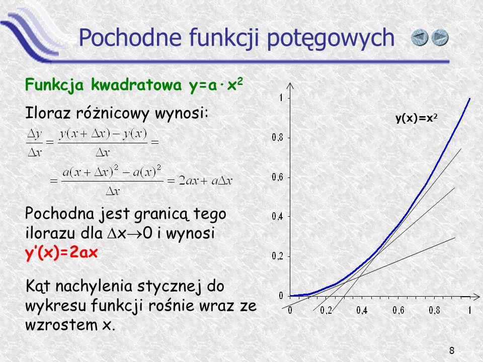 8 Funkcja kwadratowa y=a·x 2 Pochodne funkcji potęgowych Iloraz różnicowy wynosi: Pochodna jest granicą tego ilorazu dla x 0 i wynosi y(x)=2ax Kąt nachylenia stycznej do wykresu funkcji rośnie wraz ze wzrostem x.