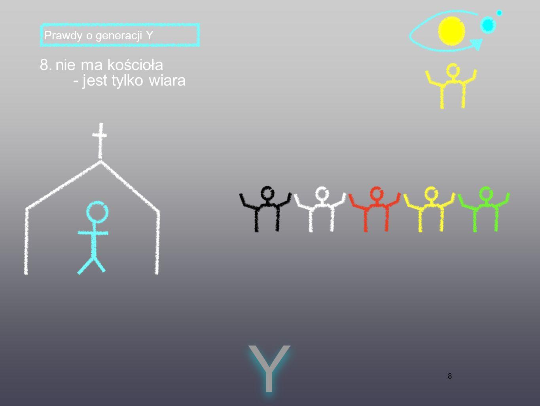 8 8.nie ma kościoła - jest tylko wiara Y Y Prawdy o generacji Y