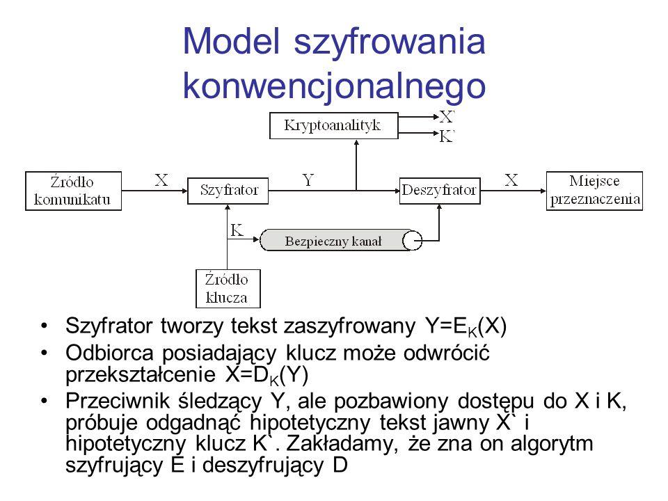 Model szyfrowania konwencjonalnego Szyfrator tworzy tekst zaszyfrowany Y=E K (X) Odbiorca posiadający klucz może odwrócić przekształcenie X=D K (Y) Pr
