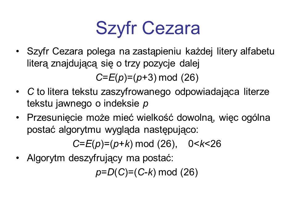 Szyfr Cezara Szyfr Cezara polega na zastąpieniu każdej litery alfabetu literą znajdującą się o trzy pozycje dalej C=E(p)=(p+3) mod (26) C to litera te