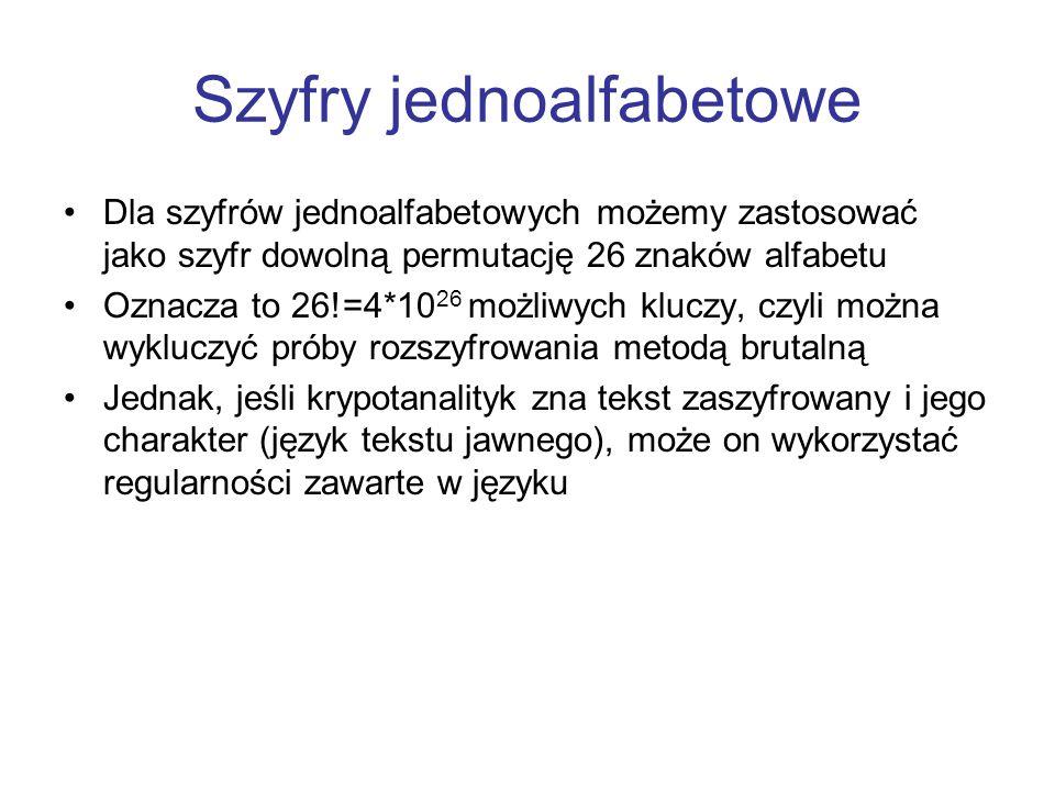 Szyfry jednoalfabetowe Dla szyfrów jednoalfabetowych możemy zastosować jako szyfr dowolną permutację 26 znaków alfabetu Oznacza to 26!=4*10 26 możliwy