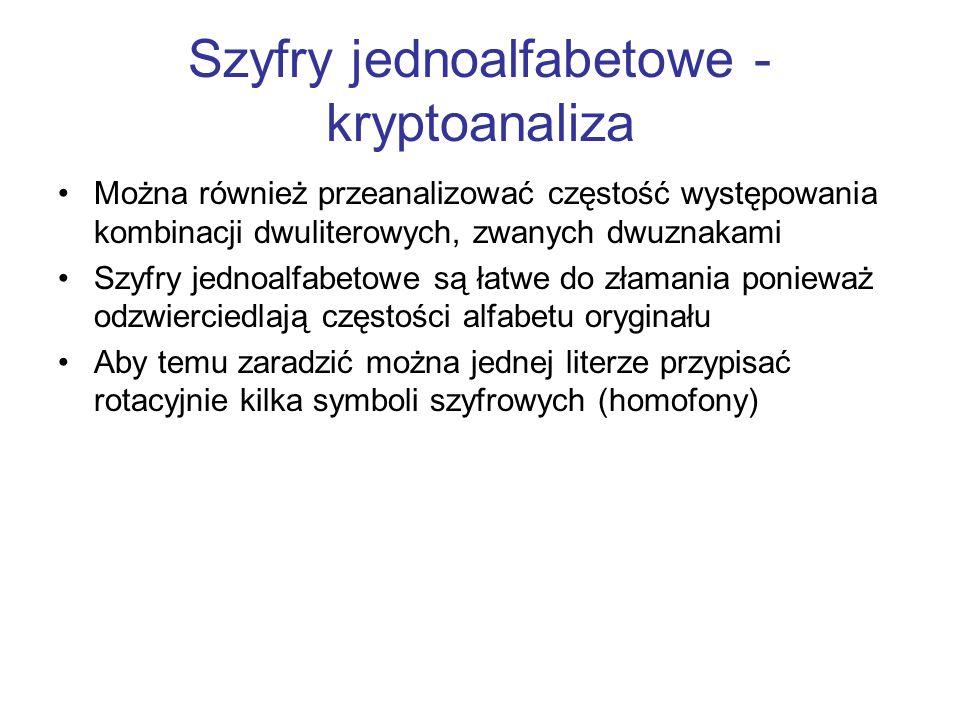 Szyfry jednoalfabetowe - kryptoanaliza Można również przeanalizować częstość występowania kombinacji dwuliterowych, zwanych dwuznakami Szyfry jednoalf