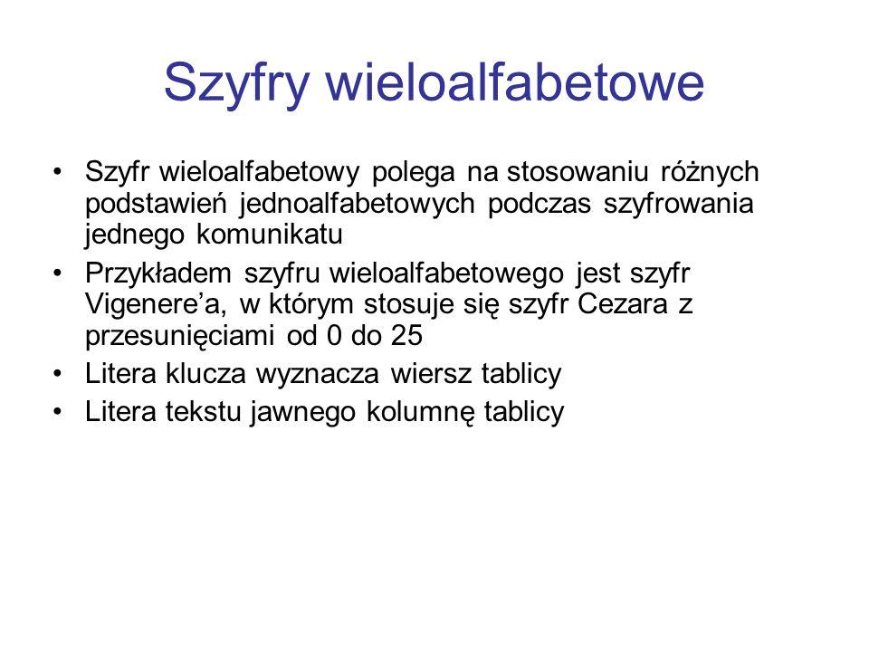 Szyfry wieloalfabetowe Szyfr wieloalfabetowy polega na stosowaniu różnych podstawień jednoalfabetowych podczas szyfrowania jednego komunikatu Przykład