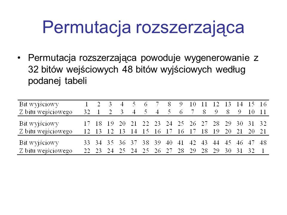 Permutacja rozszerzająca Permutacja rozszerzająca powoduje wygenerowanie z 32 bitów wejściowych 48 bitów wyjściowych według podanej tabeli