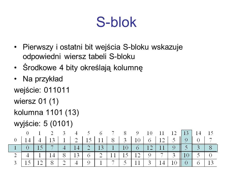 Pierwszy i ostatni bit wejścia S-bloku wskazuje odpowiedni wiersz tabeli S-bloku Środkowe 4 bity określają kolumnę Na przykład wejście: 011011 wiersz