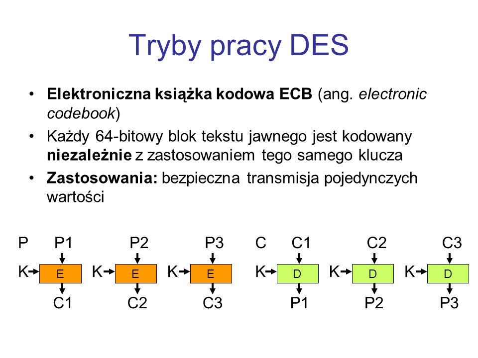 Tryby pracy DES Elektroniczna książka kodowa ECB (ang. electronic codebook) Każdy 64-bitowy blok tekstu jawnego jest kodowany niezależnie z zastosowan