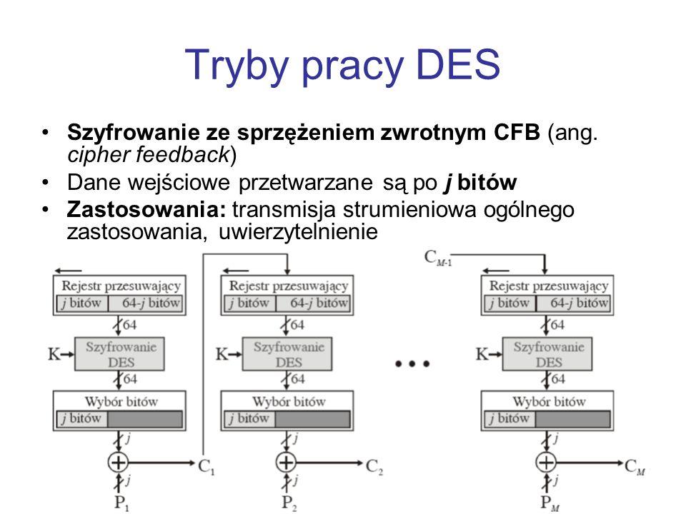 Tryby pracy DES Szyfrowanie ze sprzężeniem zwrotnym CFB (ang. cipher feedback) Dane wejściowe przetwarzane są po j bitów Zastosowania: transmisja stru