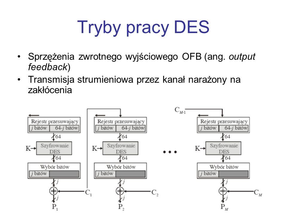 Tryby pracy DES Sprzężenia zwrotnego wyjściowego OFB (ang. output feedback) Transmisja strumieniowa przez kanał narażony na zakłócenia