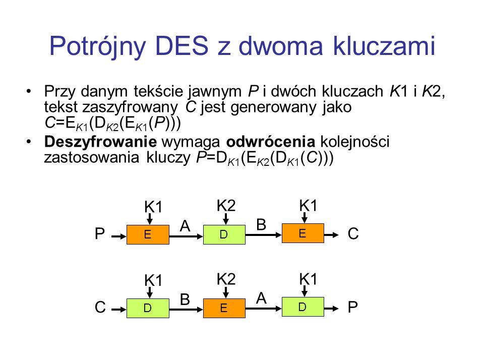 Potrójny DES z dwoma kluczami Przy danym tekście jawnym P i dwóch kluczach K1 i K2, tekst zaszyfrowany C jest generowany jako C=E K1 (D K2 (E K1 (P)))
