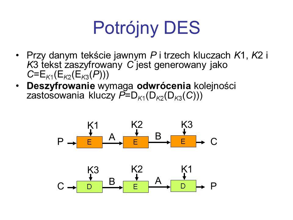 Potrójny DES Przy danym tekście jawnym P i trzech kluczach K1, K2 i K3 tekst zaszyfrowany C jest generowany jako C=E K1 (E K2 (E K3 (P))) Deszyfrowani