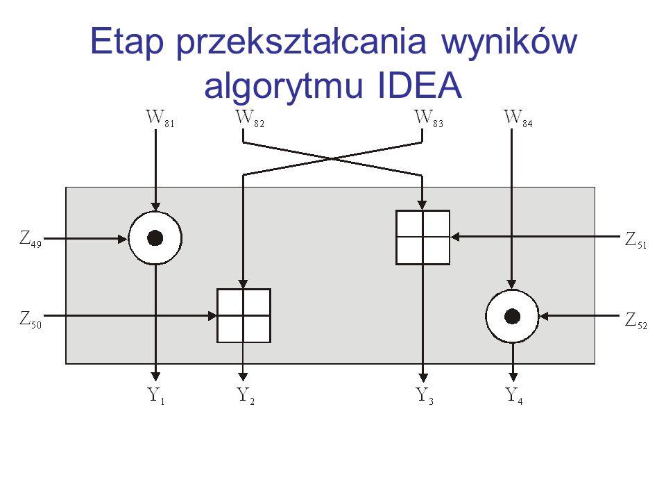 Etap przekształcania wyników algorytmu IDEA