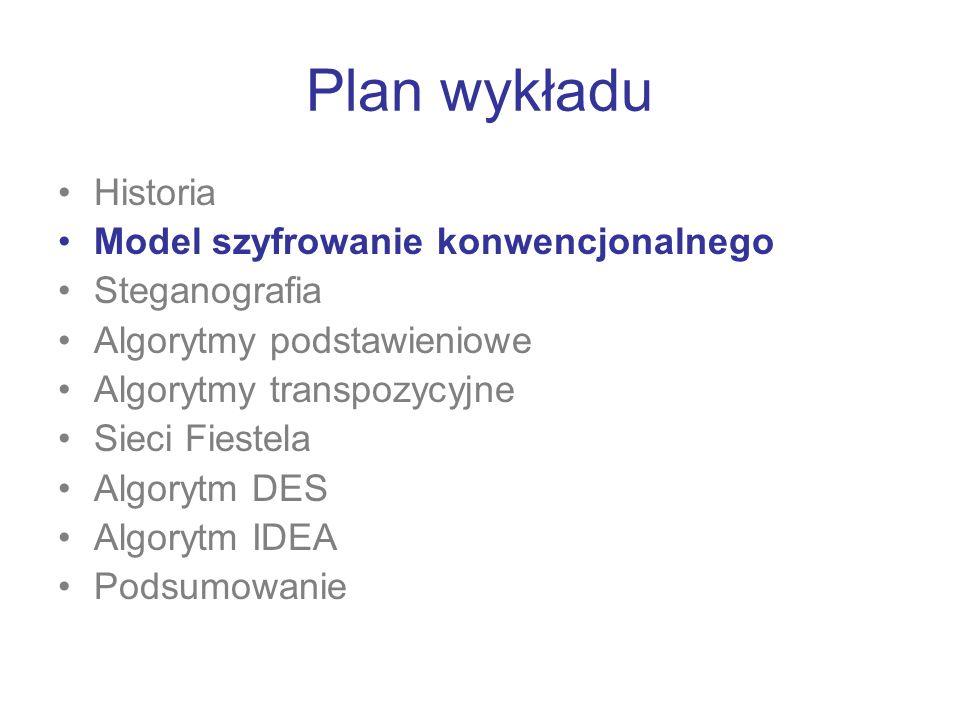 Plan wykładu Historia Model szyfrowanie konwencjonalnego Steganografia Algorytmy podstawieniowe Algorytmy transpozycyjne Sieci Fiestela Algorytm DES A
