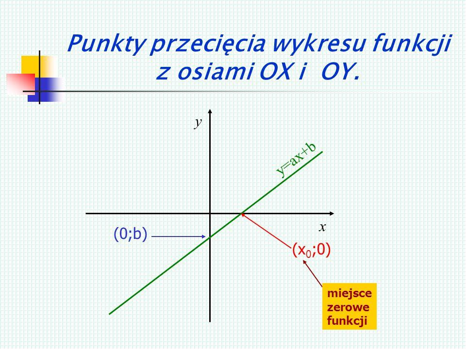y=ax+b b y=ax+b współczynni k kierunkowy rzędna punktu przecięcia z osią 0Y