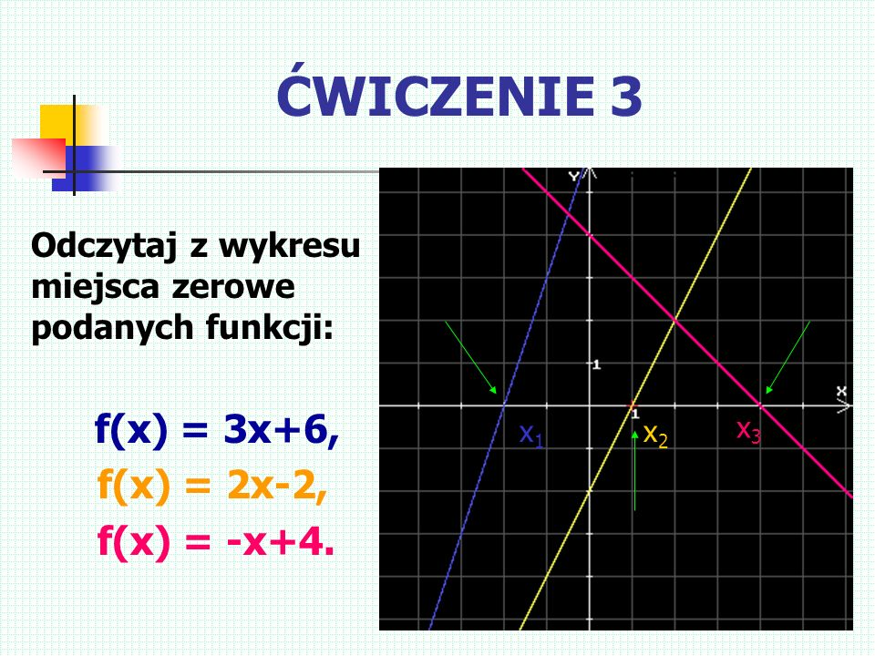 argument Miejscem zerowym funkcji nazywamy ten argument (x), dla którego wartość funkcji wynosi 0, tzn. f(x)=0. Miejscem zerowym funkcji na wykresie j
