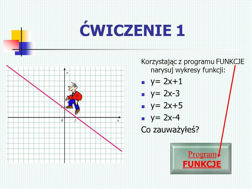 ĆWICZENIE 1 Korzystając z programu FUNKCJE narysuj wykresy funkcji: y= 2x+1 y= 2x-3 y= 2x+5 y= 2x-4 Co zauważyłeś.