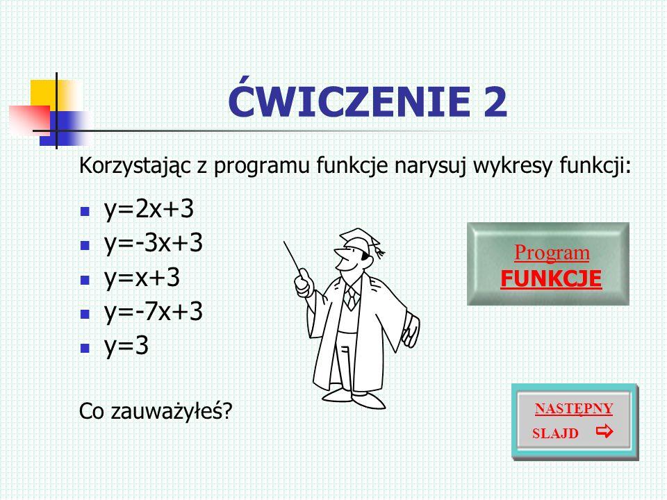 ĆWICZENIE 2 Korzystając z programu funkcje narysuj wykresy funkcji: y=2x+3 y=-3x+3 y=x+3 y=-7x+3 y=3 Co zauważyłeś.
