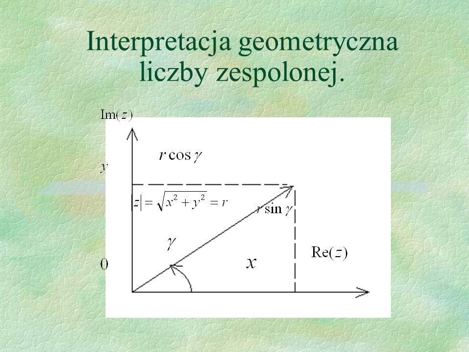 Interpretacja geometryczna liczby zespolonej.
