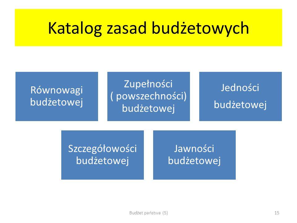 Katalog zasad budżetowych Równowagi budżetowej Zupełności ( powszechności) budżetowej Jedności budżetowej Szczegółowości budżetowej Jawności budżetowe