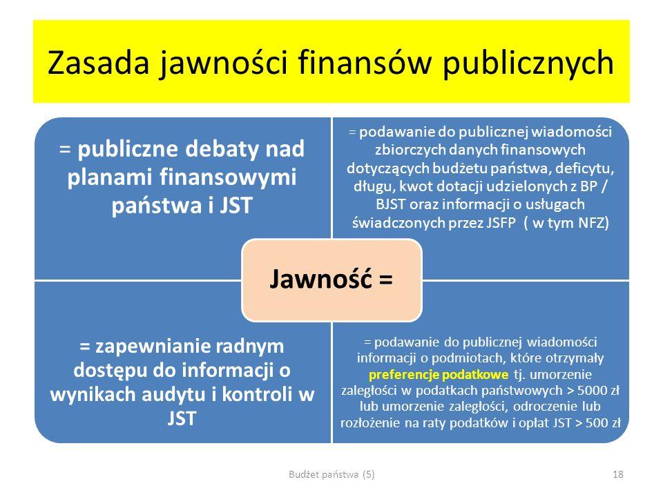 Zasada jawności finansów publicznych = publiczne debaty nad planami finansowymi państwa i JST = podawanie do publicznej wiadomości zbiorczych danych f