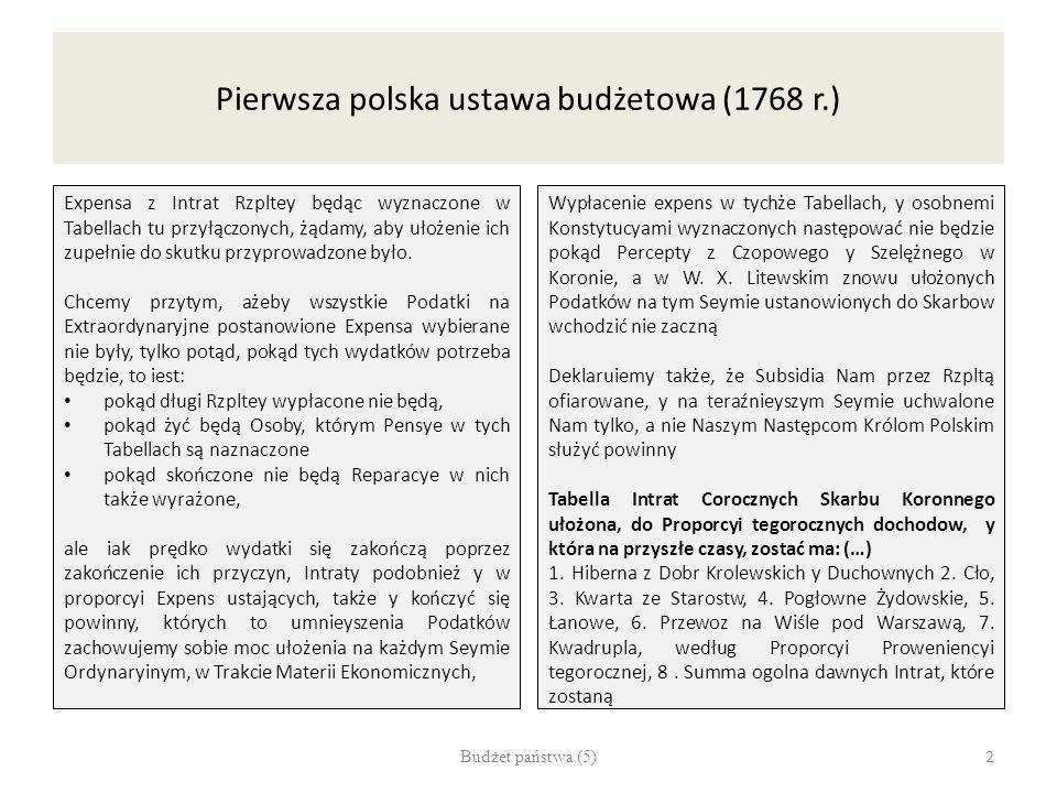 Pierwsza polska ustawa budżetowa (1768 r.) Expensa z Intrat Rzpltey będąc wyznaczone w Tabellach tu przyłączonych, żądamy, aby ułożenie ich zupełnie d
