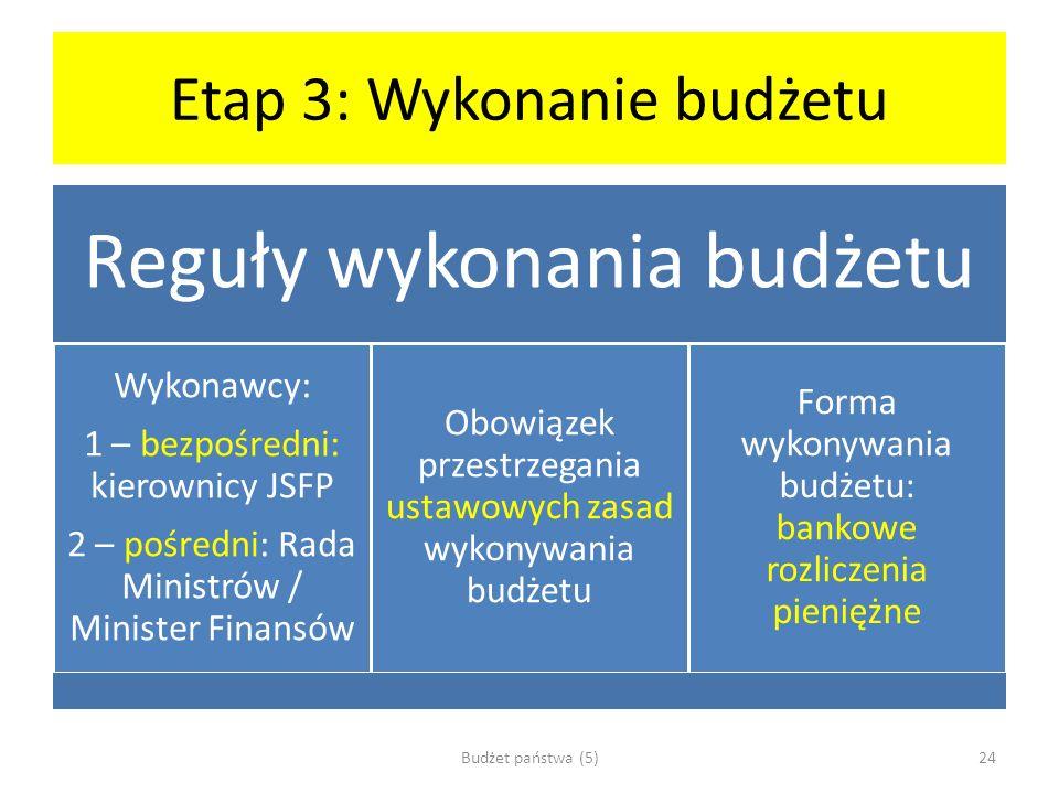 Etap 3: Wykonanie budżetu Reguły wykonania budżetu Wykonawcy: 1 – bezpośredni: kierownicy JSFP 2 – pośredni: Rada Ministrów / Minister Finansów Obowią