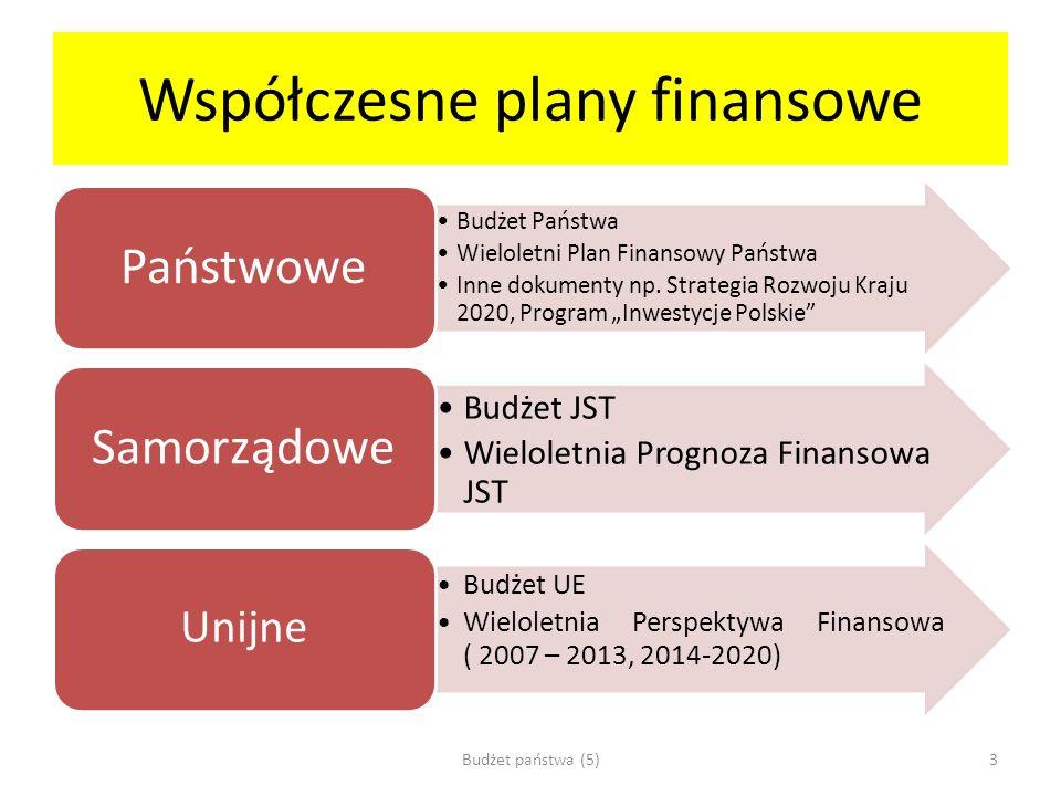 Państwowe plany finansowe BUDŻET PAŃSTWA WIELOLETNI PLAN FINANSOWY PAŃSTWA Ustawa sejmowaForma prawnaUchwała Rady Ministrów Rok budżetowyOkres obowiązywaniaRok budżetowy + 3 kolejne lata (coroczna aktualizacja) Tradycyjna klasyfikacja budżetowa StrukturaNFP 103/2 1/ Układ zadaniowy - podział środków na funkcje państwa 2/ Opis : celów polityki społeczno – gospodarczej państwa celów polityki fiskalnej prognoz makroekonomicznych wyniku budżetu państwa zmian w SFP NFP 107 Przepisy ustawy budżetowej wpływają na zmianę ( aktualizację) WPF Wzajemna relacjaNFP 105 WPF jest podstawą przygotowania budżetu na przyszły rok WPF wyznacza maksymalny limit deficytu na każdy rok ( z czterech kolejnych) Budżet państwa (5)4