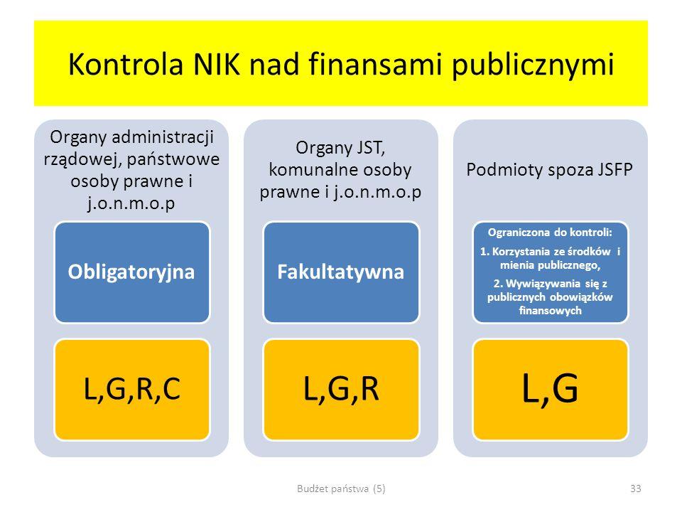 Kontrola NIK nad finansami publicznymi Organy administracji rządowej, państwowe osoby prawne i j.o.n.m.o.p Obligatoryjna L,G,R,C Organy JST, komunalne