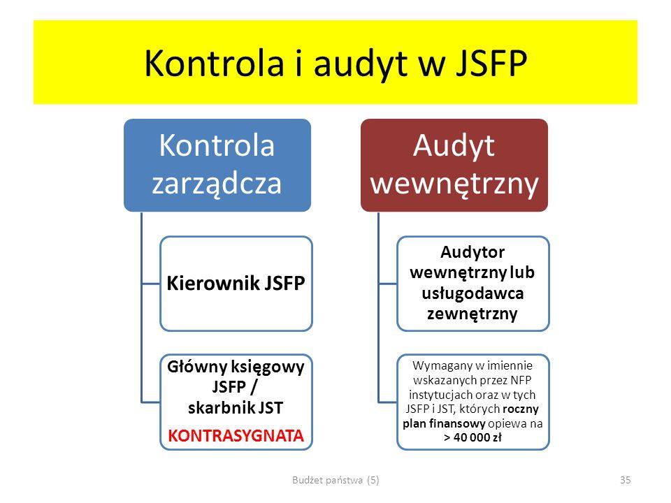 Kontrola i audyt w JSFP Kontrola zarządcza Kierownik JSFP Główny księgowy JSFP / skarbnik JST KONTRASYGNATA Audyt wewnętrzny Audytor wewnętrzny lub us