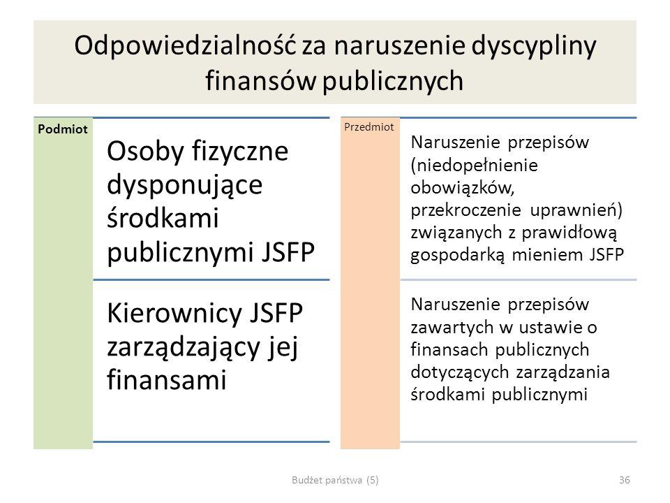 Odpowiedzialność za naruszenie dyscypliny finansów publicznych Podmiot Osoby fizyczne dysponujące środkami publicznymi JSFP Kierownicy JSFP zarządzają