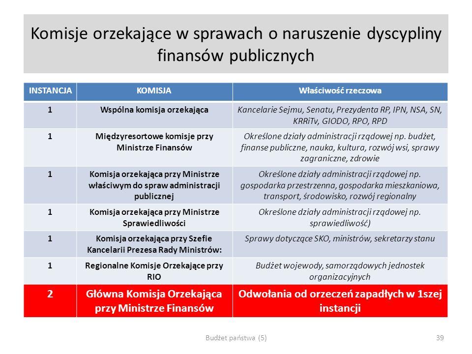 Komisje orzekające w sprawach o naruszenie dyscypliny finansów publicznych INSTANCJAKOMISJAWłaściwość rzeczowa 1Wspólna komisja orzekającaKancelarie S
