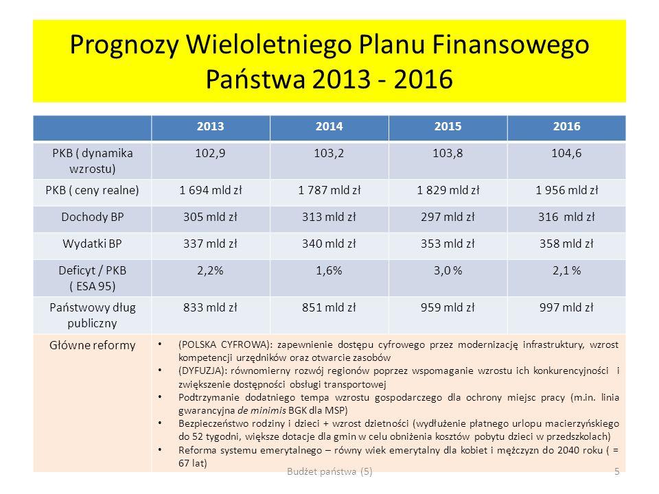 Zasady wykonywania budżetu Legalizmu Terminowości Planowości, Celowości Oszczędności ( wybór najkorzystniejszej oferty) Szczególnego charakteru niektórych wydatków Zwrotu dotacji budżetowych Budżet państwa (5)26