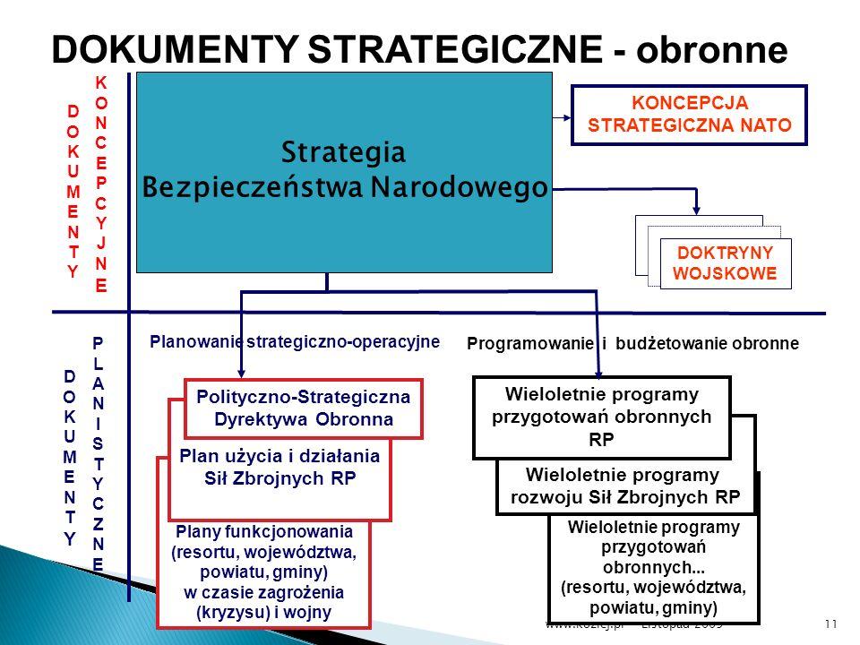 Listopad 2009www.koziej.pl11 DOKUMENTY STRATEGICZNE - obronne DOKUMENTYDOKUMENTY KONCEPCYJNEKONCEPCYJNE DOKUMENTYDOKUMENTY PLANISTYCZNEPLANISTYCZNE ST