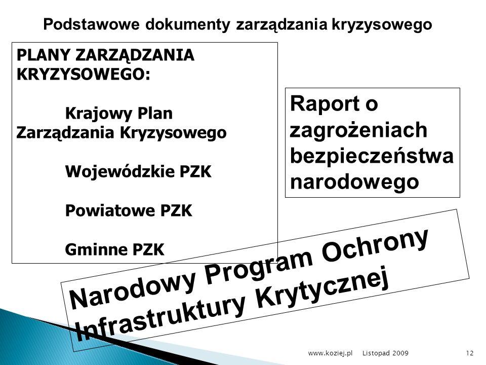 Listopad 2009www.koziej.pl12 PLANY ZARZĄDZANIA KRYZYSOWEGO: Krajowy Plan Zarządzania Kryzysowego Wojewódzkie PZK Powiatowe PZK Gminne PZK Raport o zag