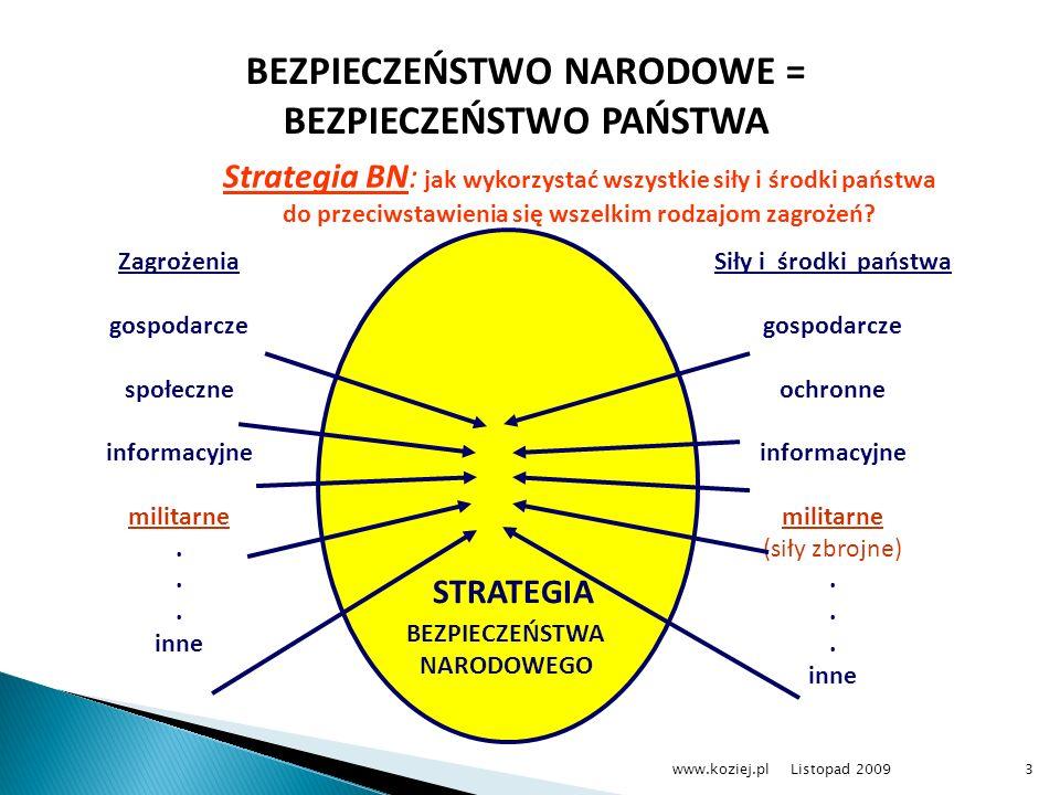 Listopad 2009www.koziej.pl3 Strategia BN: jak wykorzystać wszystkie siły i środki państwa do przeciwstawienia się wszelkim rodzajom zagrożeń? Zagrożen